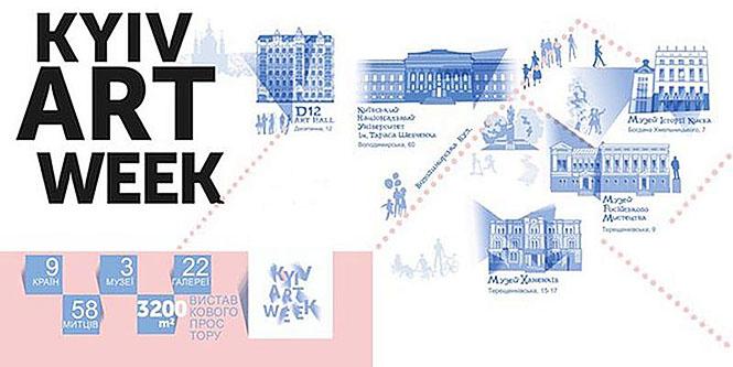 Киевская неделя искусств